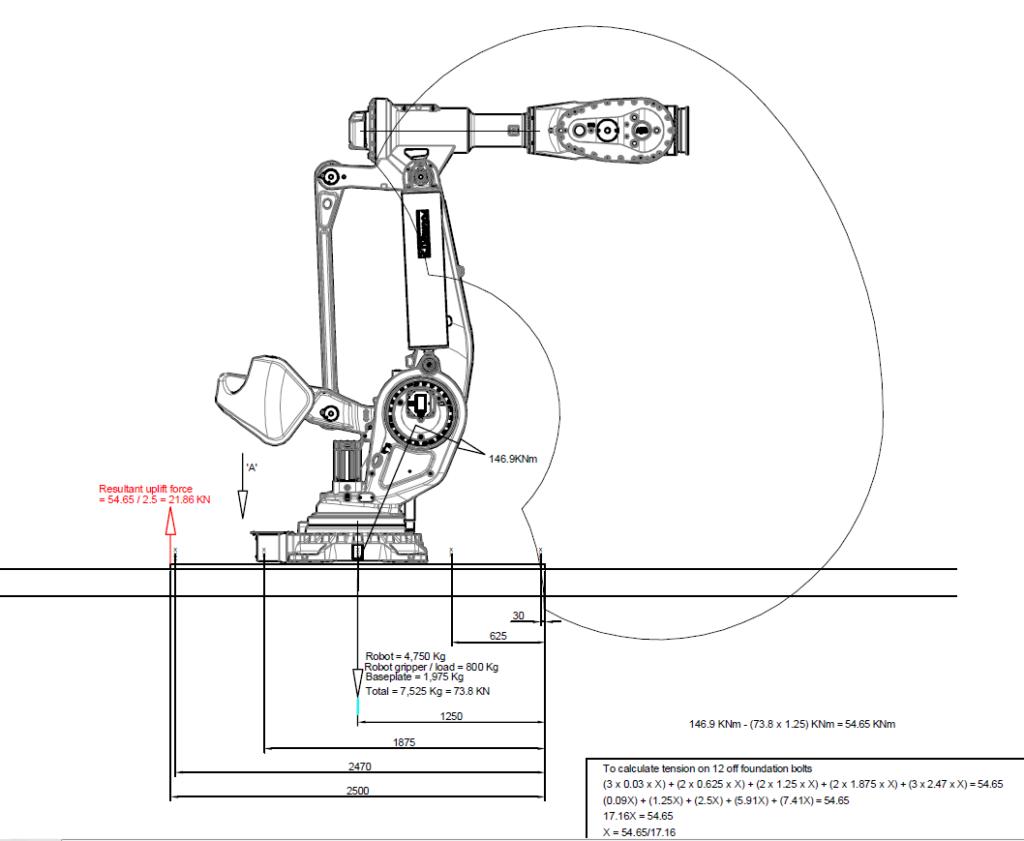 AMOCER IDF vous accompagne dans l'automatisation de vos entrepôt en analysant la faisabilité de la mise en pace de vos robots
